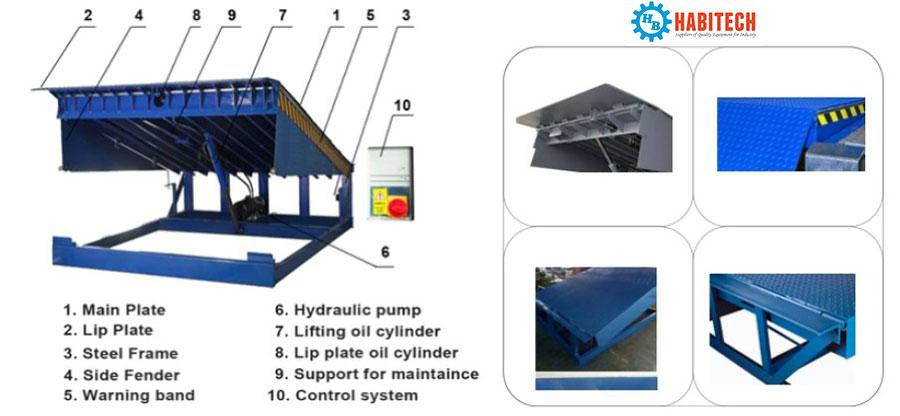 Cấu tạo sàn nâng thủy lực Habitech Hydraulic Dock Leveler